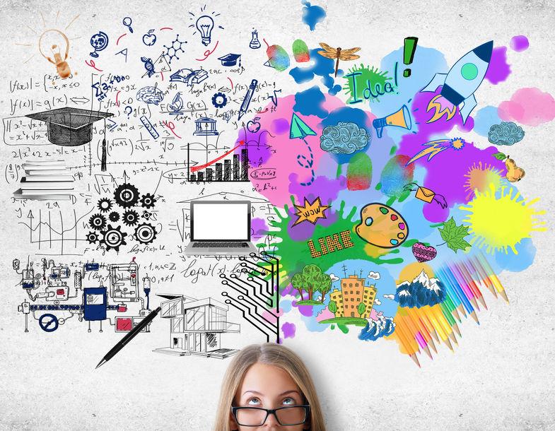 A Strong Marketing Strategy Creates Business Success